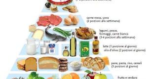 I PRINCIPI NUTRIZIONALI